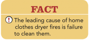 Dryer Duct and Dryer Vent Cleaning Richmond VA | Hyper Clean Duct Cleaning (804) 744-1080